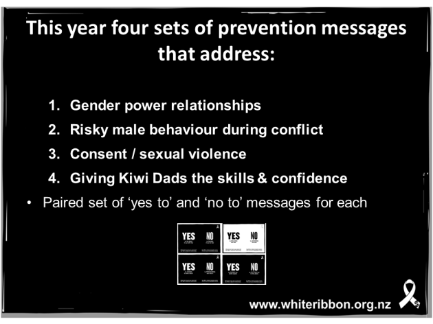 These four prevention messages have been chosen because: inequitable and rigid gender relationships are the underlying cause of men's violence towards women. These messages address gender power imbalances.   Often people see violence as only occurring during conflict between a man and his partner so we want to address this, plus show that there is a range of risky behaviour that is violent.  Sexual violence is a significant form of men's violence and it is going to have a more public focus in violence prevention within NZ. This is generally expressed as 'consent', meaning both partners willingly agree to the sexual activity, at each particular activity – it is a process. Of course both individuals need to be able (not drunk etc) to agree. Each has the right to say 'no'. The four paired messages will always be presented as a pair – they work together for impact.  There are many other messages that could have been chosen, but for a campaign to be effective and noticed there must be repetition. We need all our partners to focus on these messages and use them in their communities if we are to have an impact on New Zealand society. The fourth message focuses on the need for kiwi men to talk to their sons about respectful relationships and respectful sexual relationships.